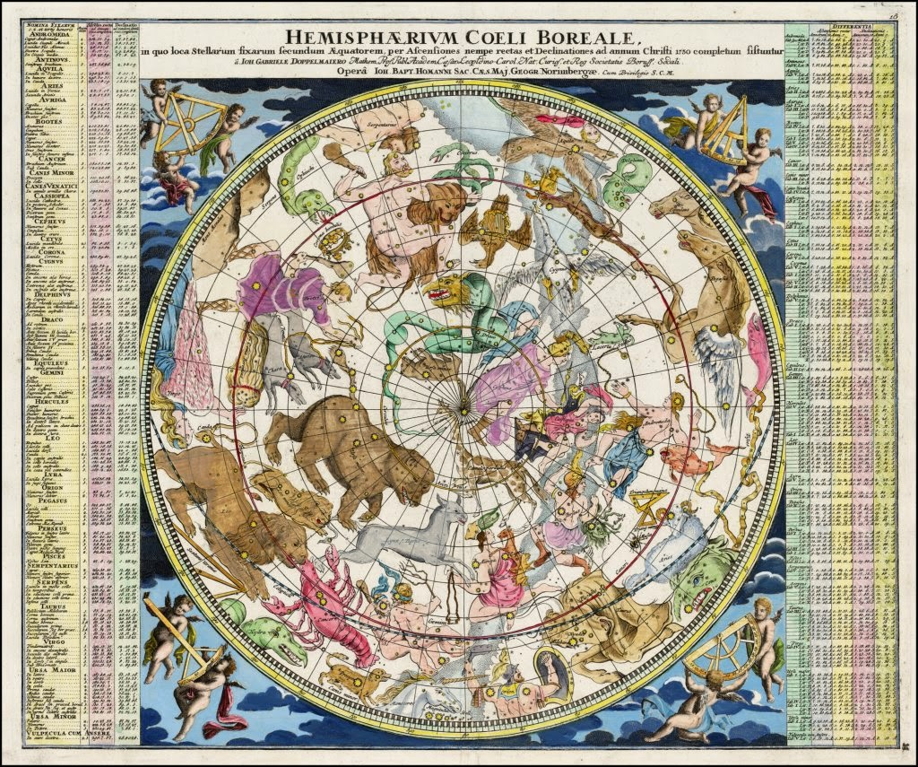 FOUNDATIONS – The Ancient Zodiac and its Motions